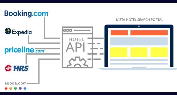 Top 3 OTAs that provide hotel booking API for Affiliates